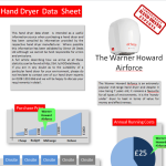 Data Sheet - Warner Howard Airforce Hand Dryer