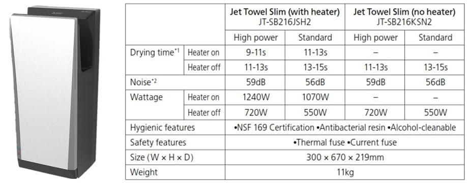 Mitsubishi Jet Towel Hand Dryer