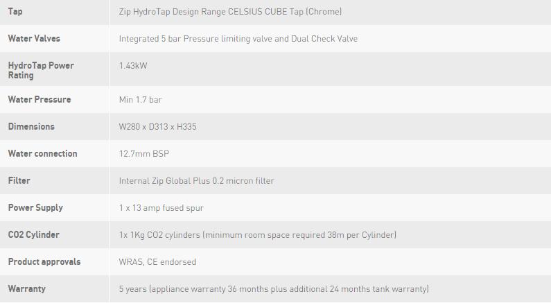 Zip HydroTap Celsius Cube G4 MT3787Z2UK