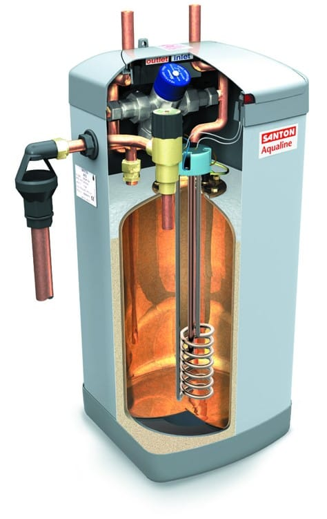 Santon water heaters - Aqualine, Aquaheat, Aqua
