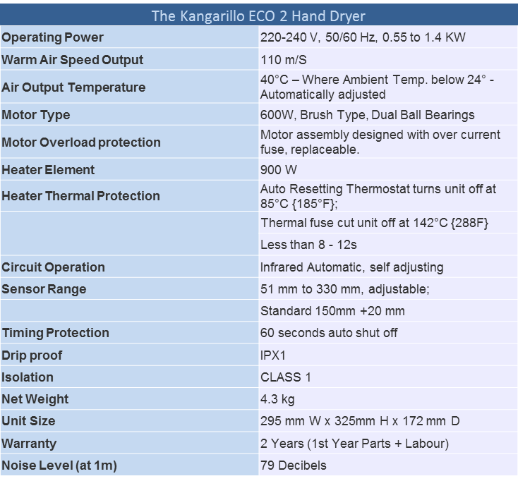 kangarillo specifications
