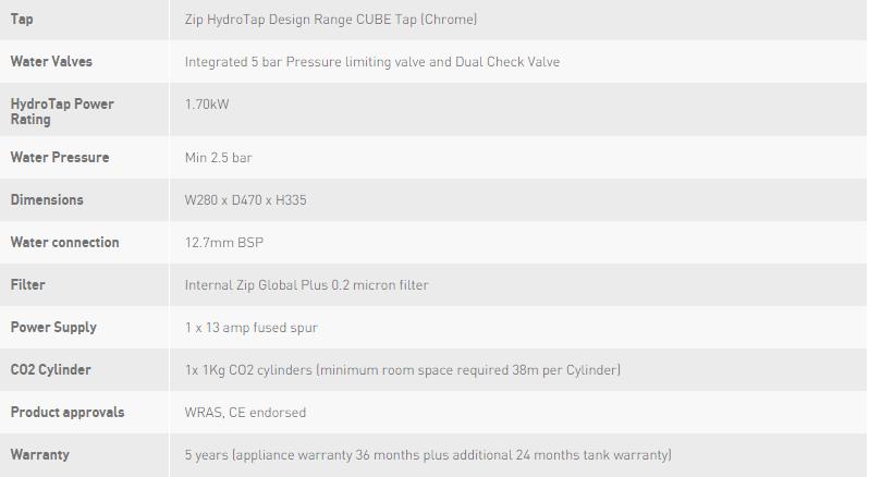 The Zip HydroTap Cube HT3783Z3UK