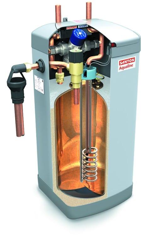 Santon water heaters - Aqualine, Aquaheat, Aqua