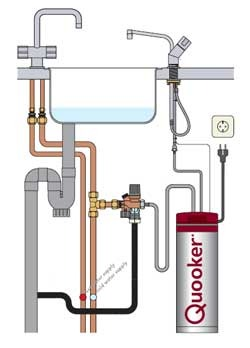 Installing A Quooker Will It Fit In My Kitchen Advice