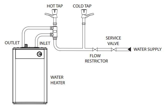 How do vented water heaters work
