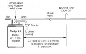 Heatrae Sadia Multipoint Expansion vessel diagram